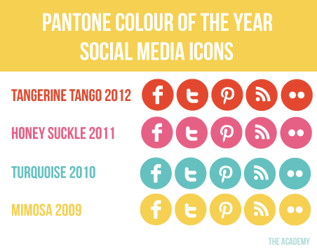 pantone-colour-of-the-year-icons
